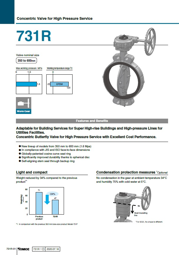 New Product 731R Concentric Valve for High Pressure Service